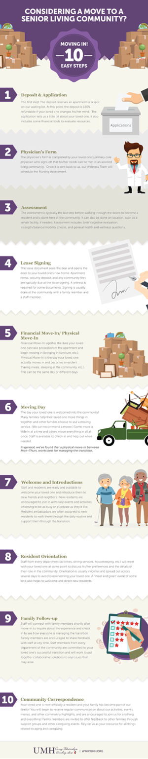 Infographic10StepMoveIn.png