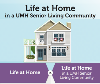 UMH Infographic Graphic-4.png