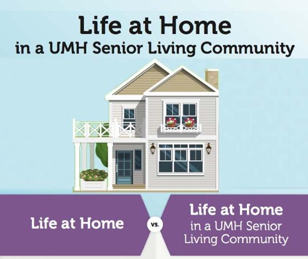 umh senior living connecituct