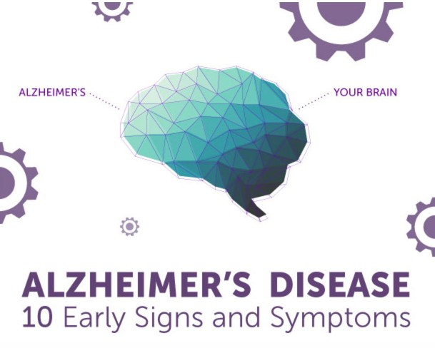 Alzheimer's Disease: 10 Early Signs and Symptoms