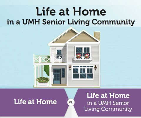 A Comparison Guide. Life at Home vs. Life at UMH