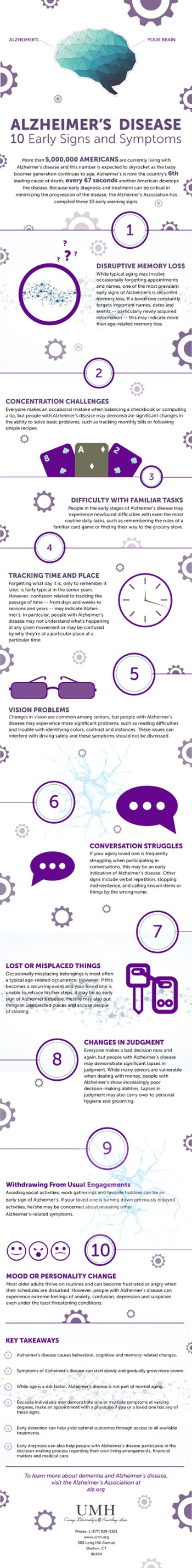 Alzheimer_s-Disease--10-Early-Signs-and-Symptoms-v2_2